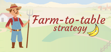 Farm-to-table strategy